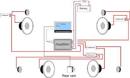 схема новой аудио системы